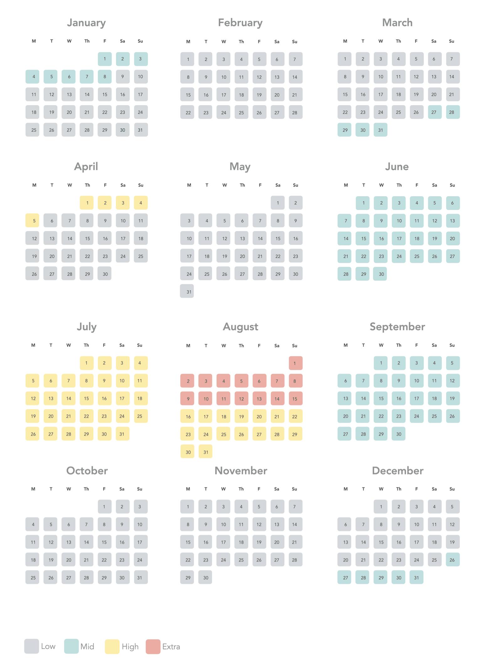 Seasons 2021